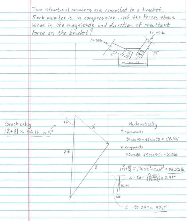Example Problem 4